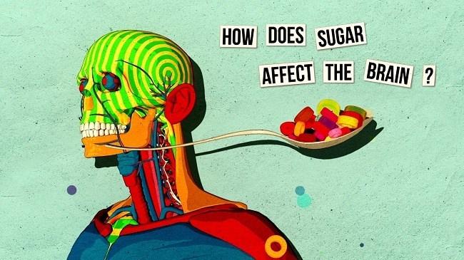 Excess Sugar intake