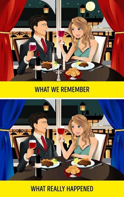 Memories are false